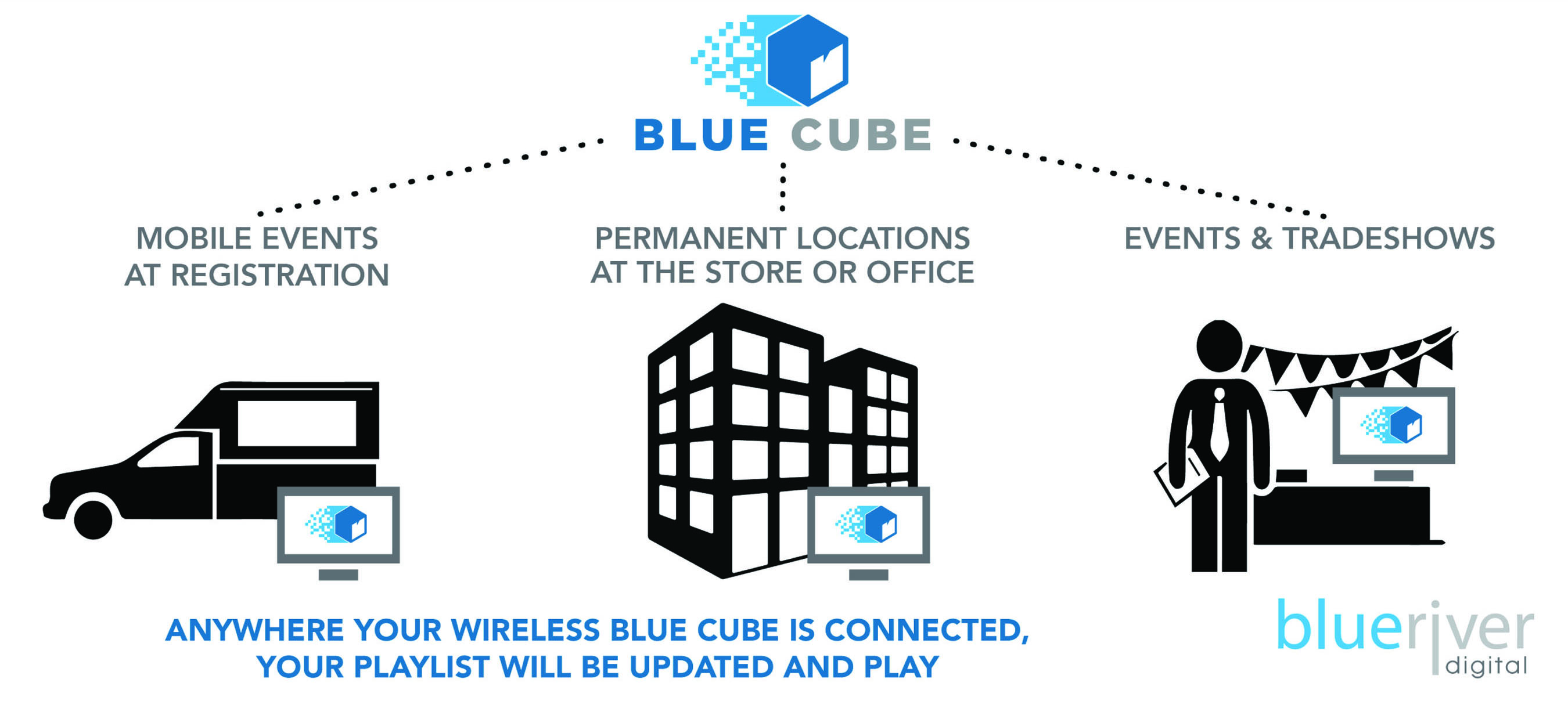 Blue Cube can be used in many locations